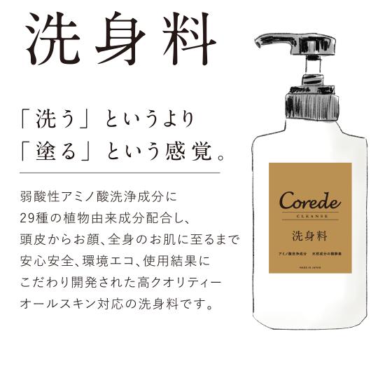 corede_02